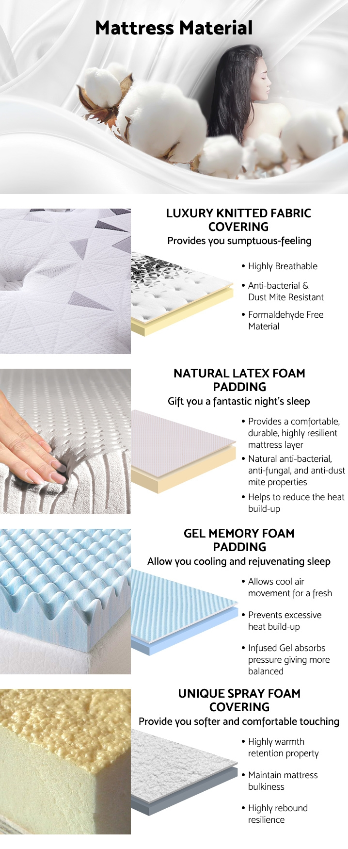 BetaLife Luxury Plus Gel Memory Mattress - SUPER KING