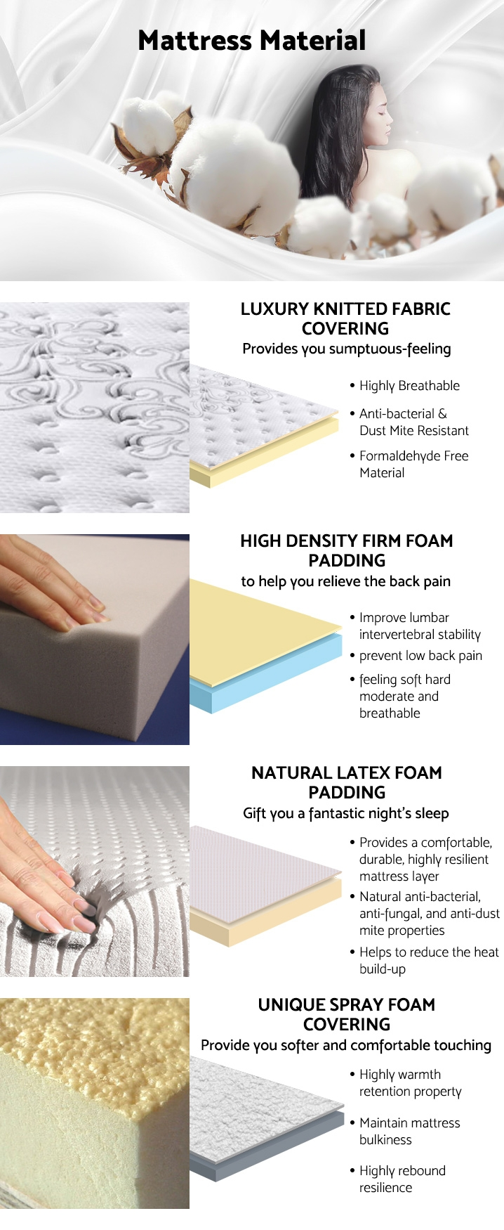 BetaLife Premier Back Support Plus Mattress - SUPER KING