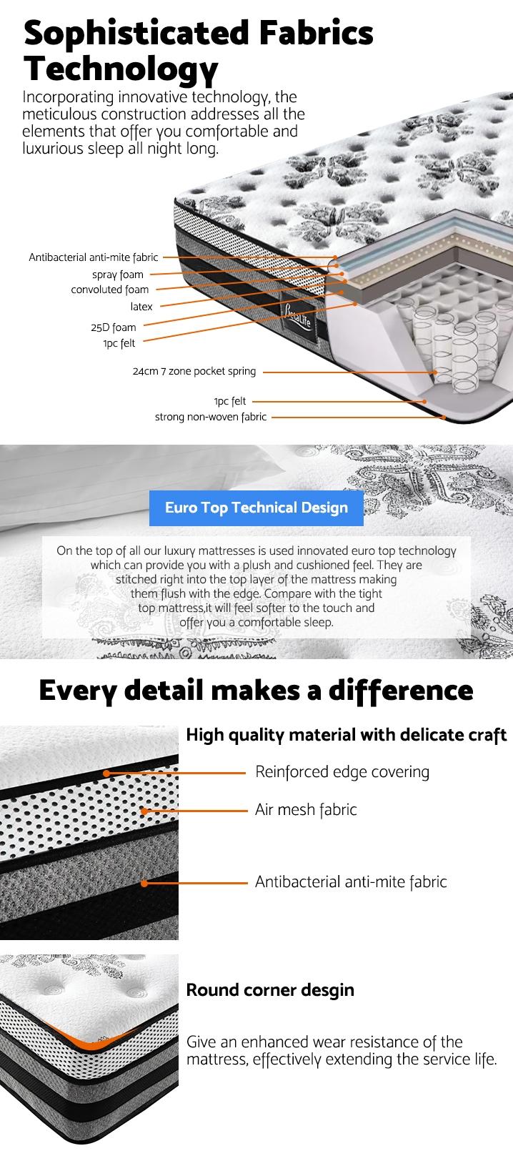 Betalife Luxury Latex Mattress - DOUBLE